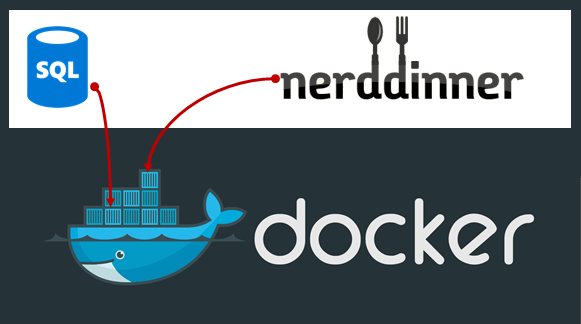 Dockerizing Nerd Dinner: Part 2, Connecting ASP NET to SQL Server