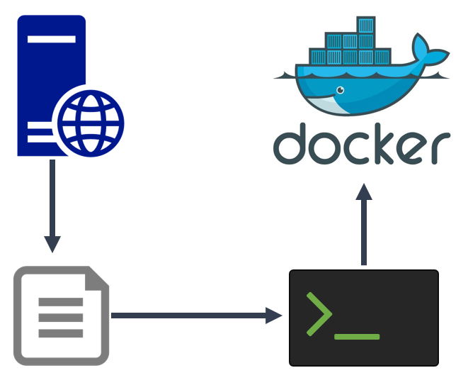 Relay IIS Log Entries to the Console and Read Them in Docker | Elton