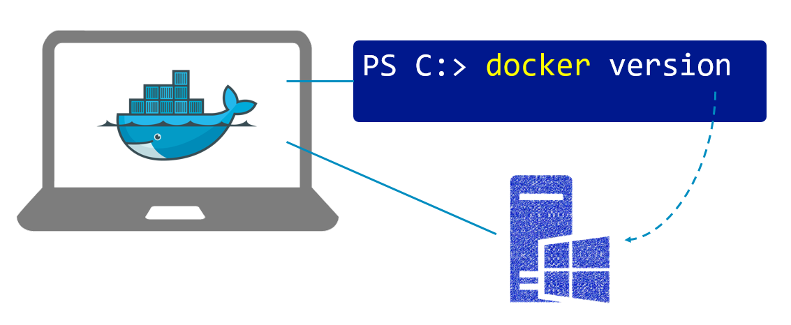 Build a Lightweight Dev Rig for Running Windows Docker Containers