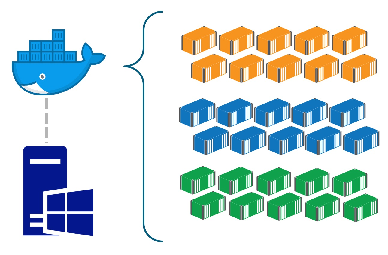 Docker containers on Windows