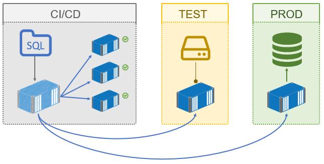 Windows Weekly Dockerfile #16 - from the book Docker on Windows
