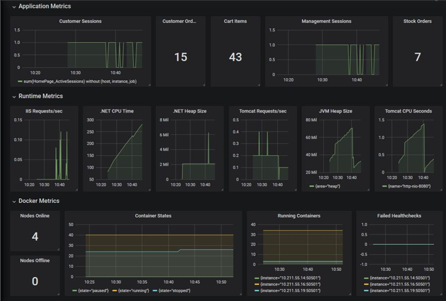Monitoring Containerized Application Health with Docker   Elton Stoneman