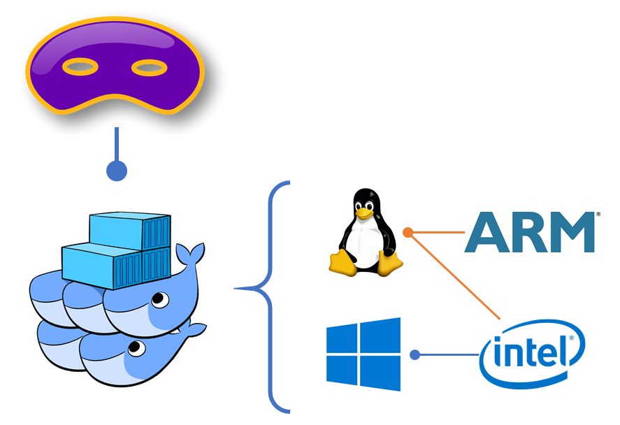 ARMing a Hybrid Docker Swarm: Part 3 - Name Resolution with